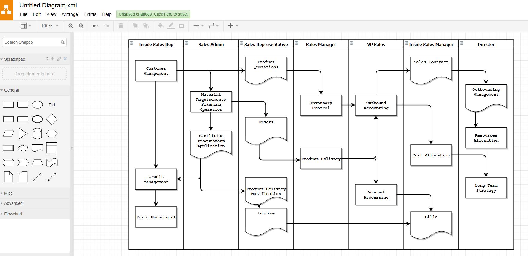 Besplatnoe Sredstvo Opisaniya Biznes Processov Draw Io
