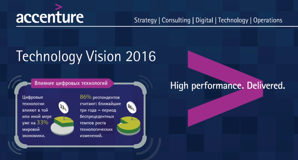 Accenture Technology Vision 2016